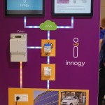 PPCs Smart Meter Gateway Demo innogy