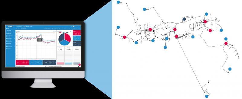 PPC Netzplan