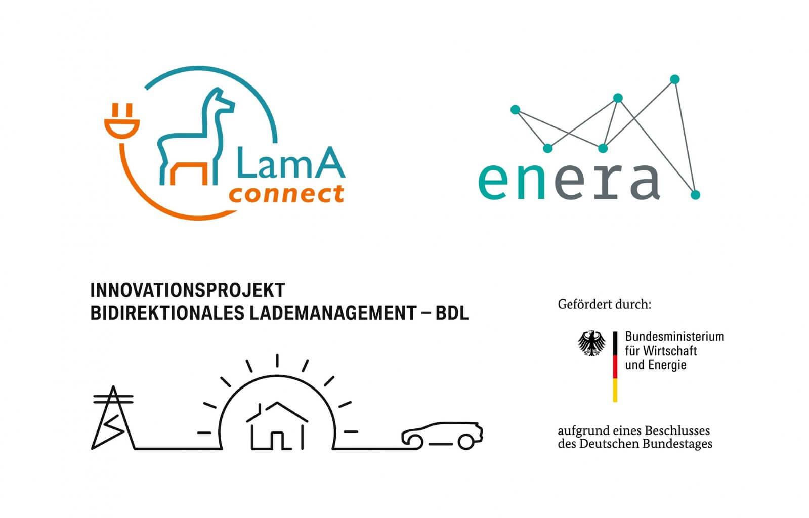 LamAconnect Enera E-Mobilität Projekte